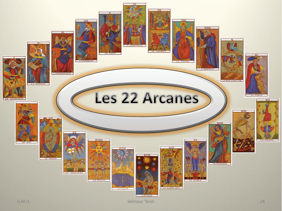 Les 22 arcanes majeures